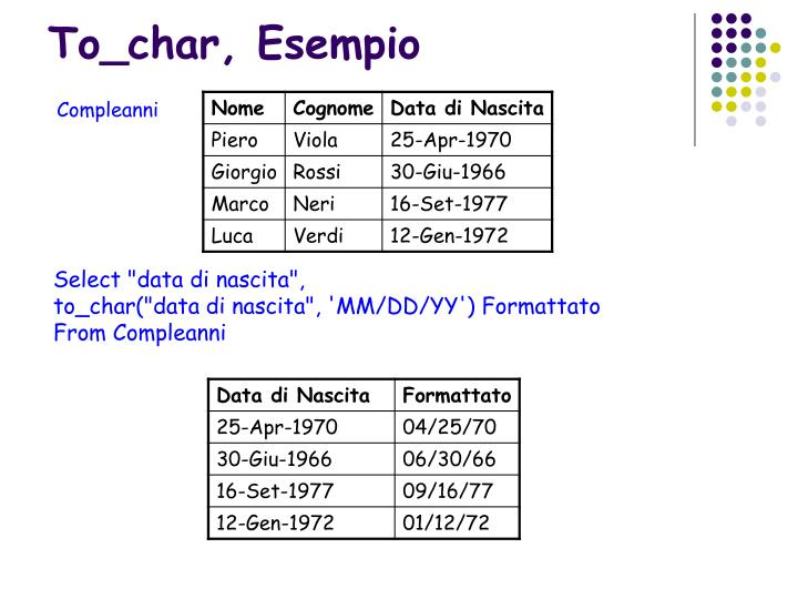 To_char, Esempio