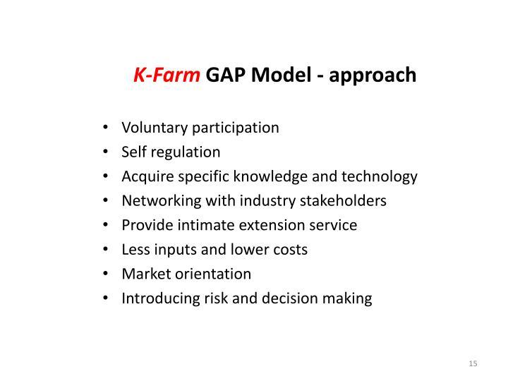 K-Farm