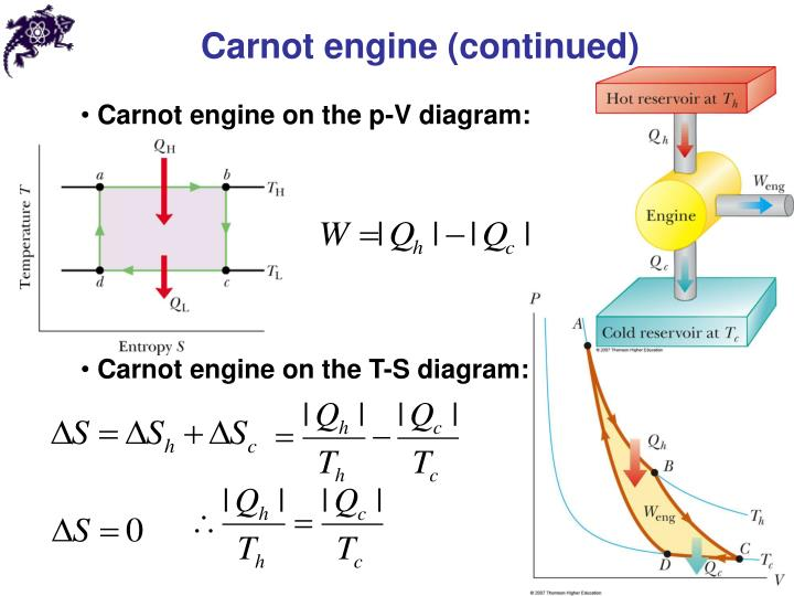 Carnot engine (continued)