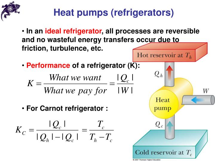 Heat pumps (refrigerators)