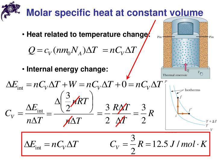 Molar specific heat at constant volume