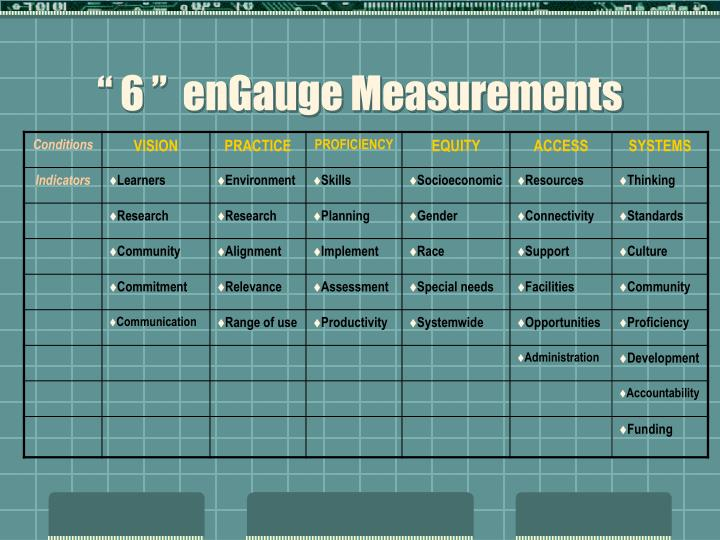 """ 6 ""  enGauge Measurements"
