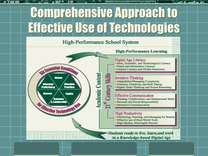 Comprehensive Approach to Effective Use of Technologies