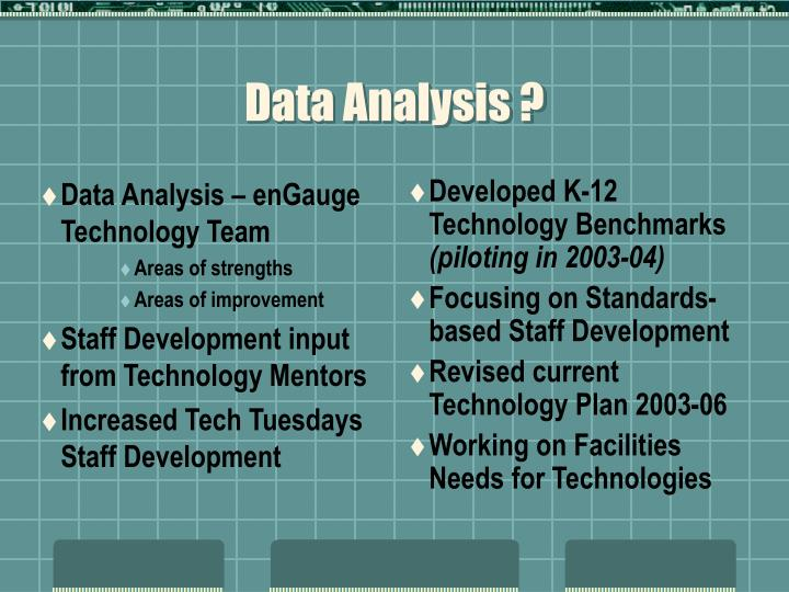 Data Analysis – enGauge Technology Team