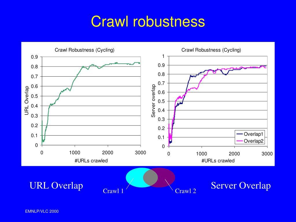 Crawl robustness
