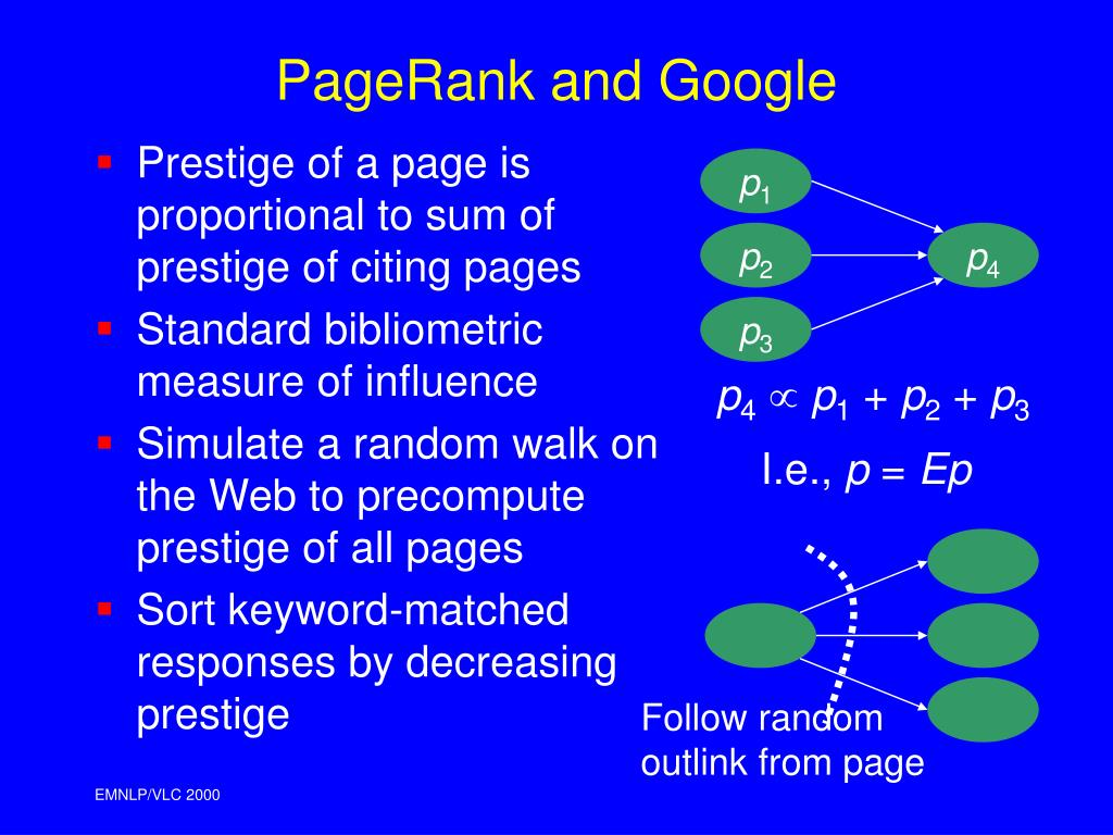 Prestige of a page is proportional to sum of prestige of citing pages
