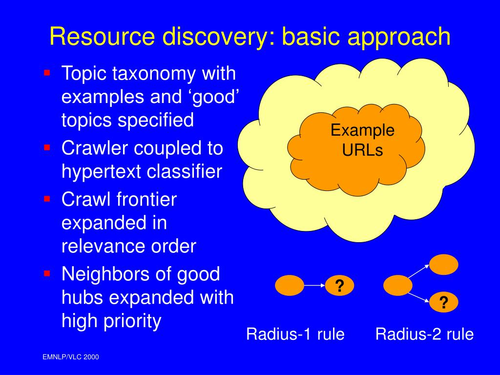 Topic taxonomy with examples and 'good' topics specified