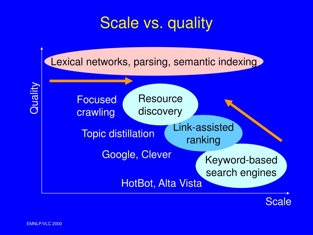 Scale vs. quality