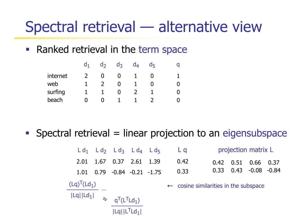 Spectral retrieval — alternative view