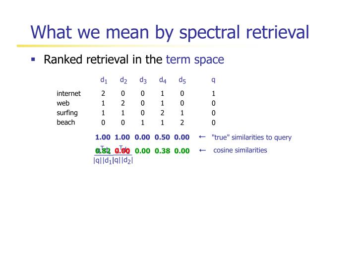 What we mean by spectral retrieval