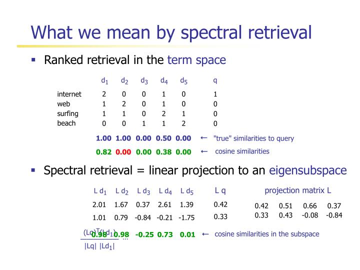 What we mean by spectral retrieval3