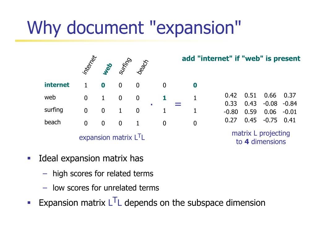 "Why document ""expansion"""