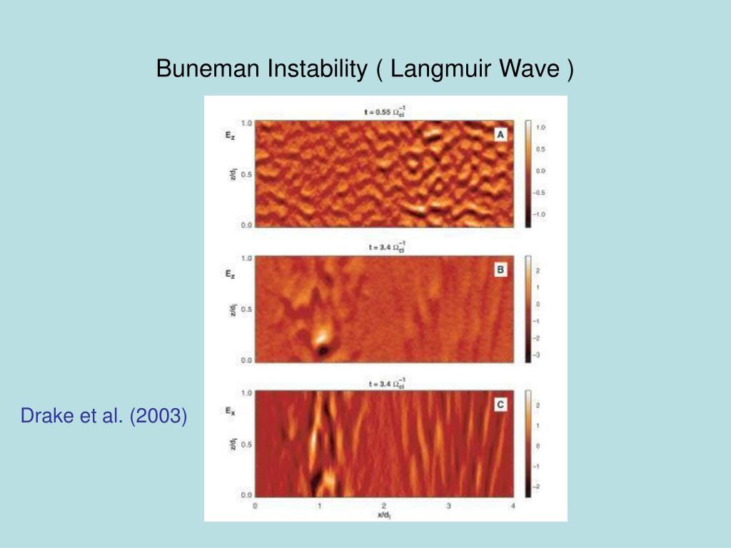 Buneman Instability ( Langmuir Wave )