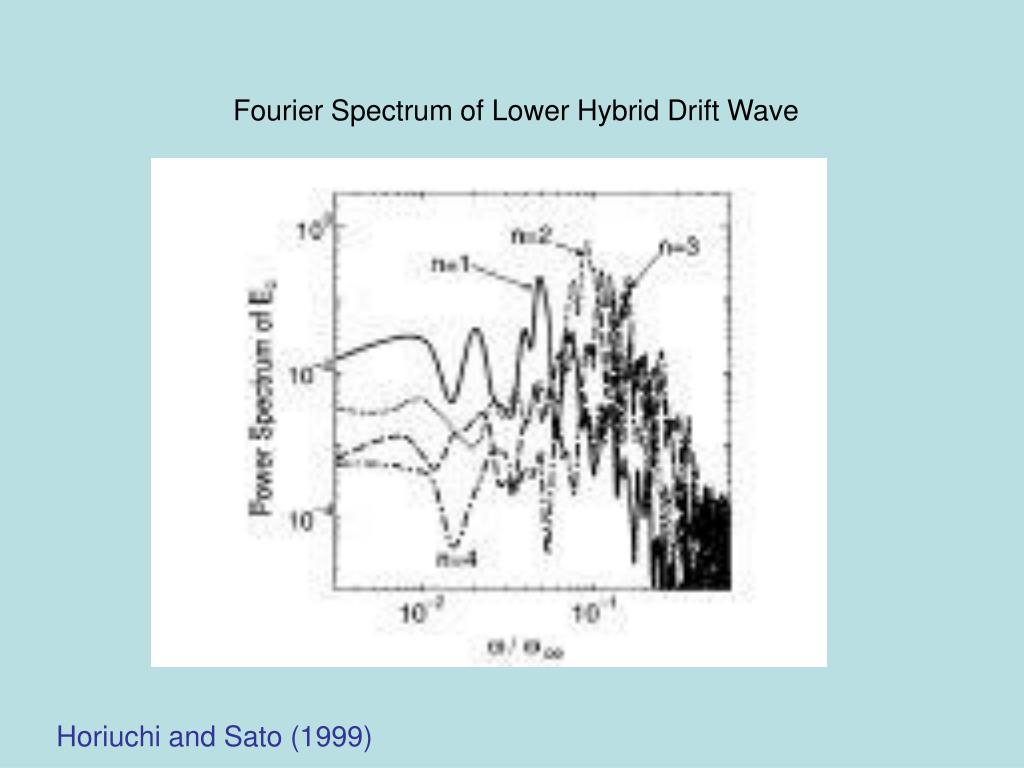 Fourier Spectrum of Lower Hybrid Drift Wave