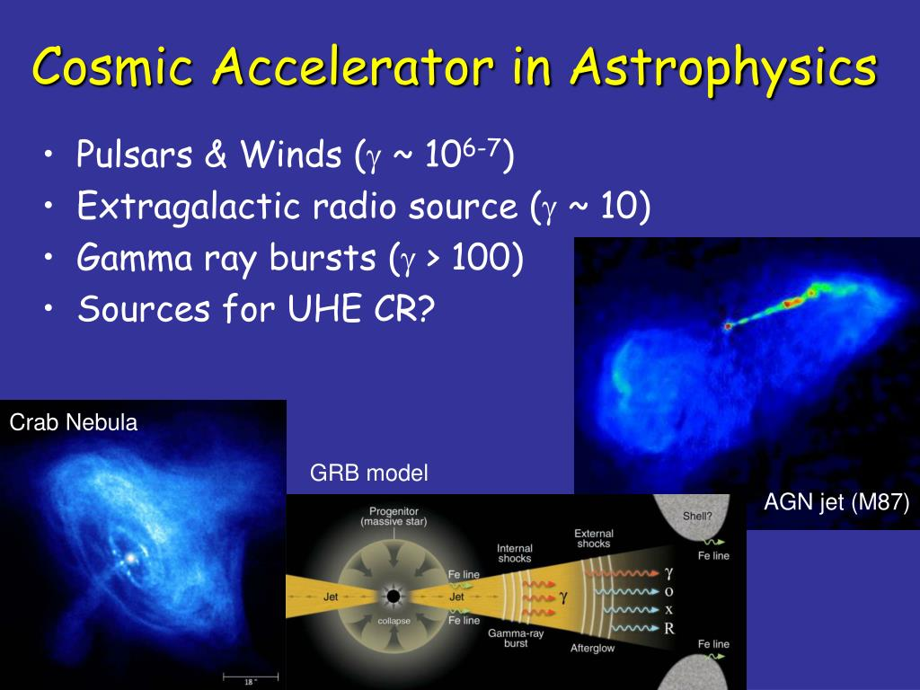Cosmic Accelerator in Astrophysics