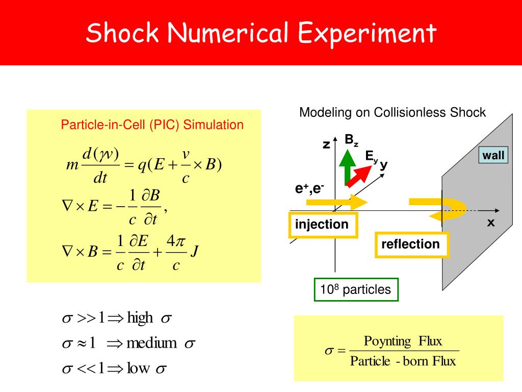 Shock Numerical Experiment