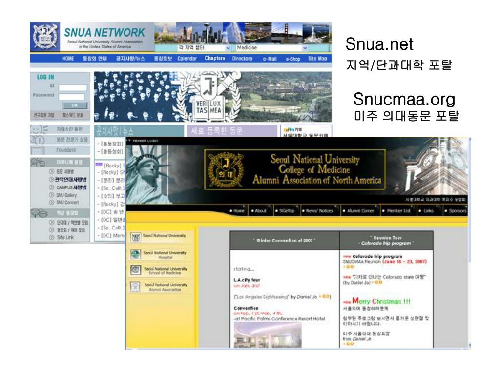 Snua.net
