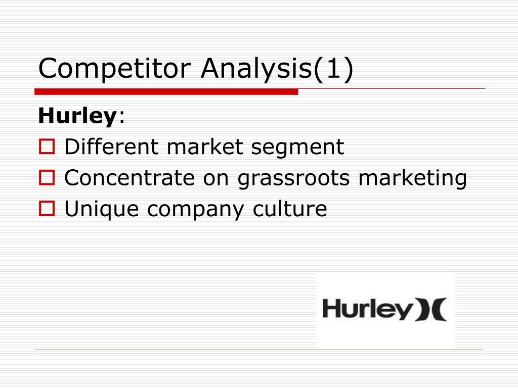 Competitor Analysis(1)