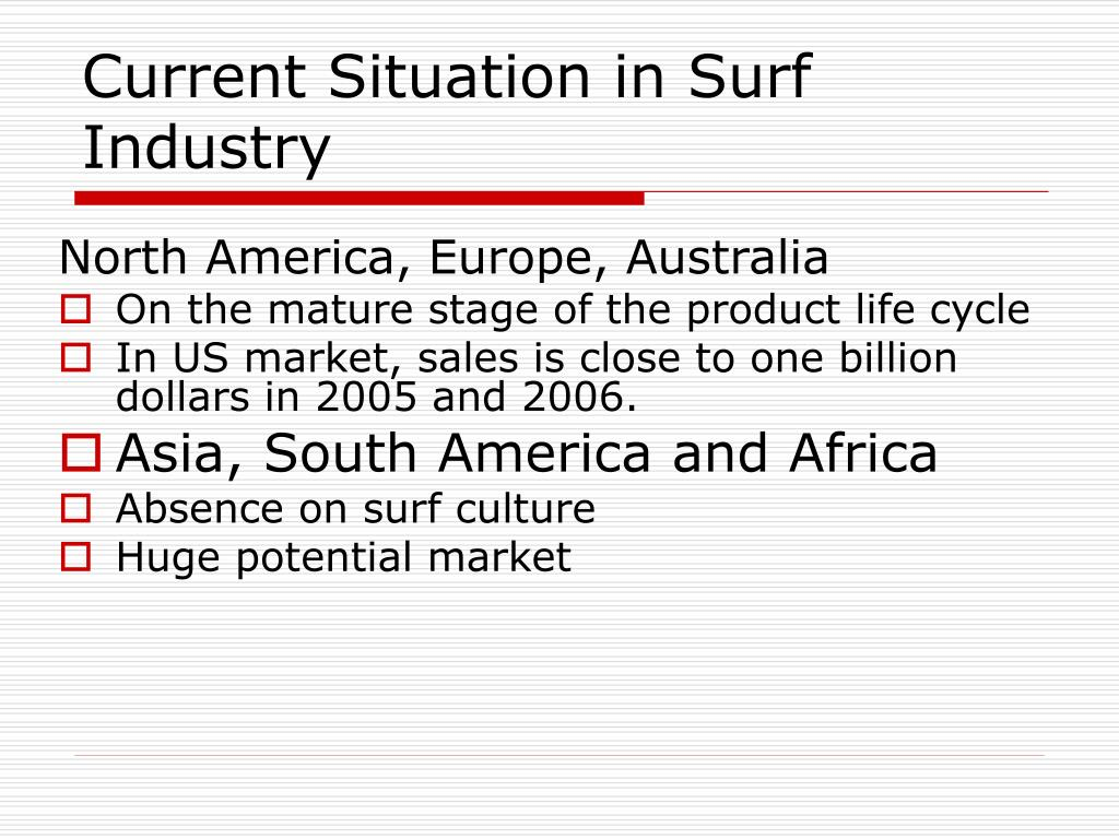 Current Situation in Surf Industry