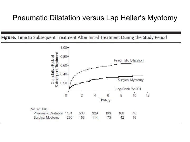 Pneumatic Dilatation versus Lap Heller's Myotomy