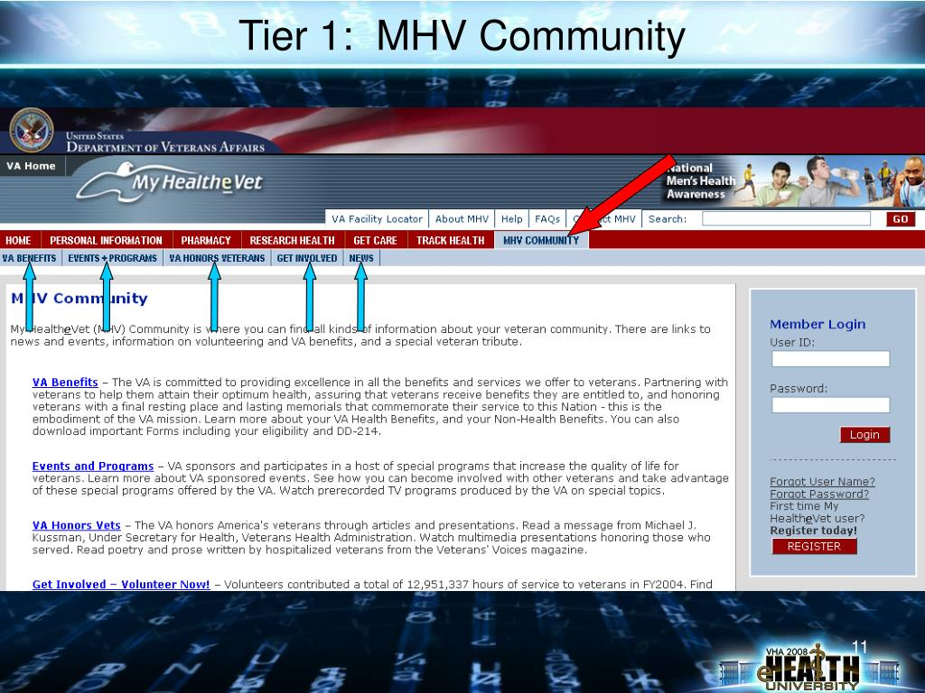 Tier 1:  MHV Community
