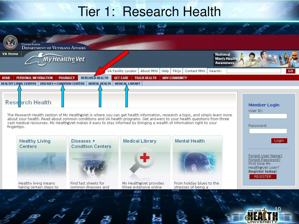 Tier 1:  Research Health