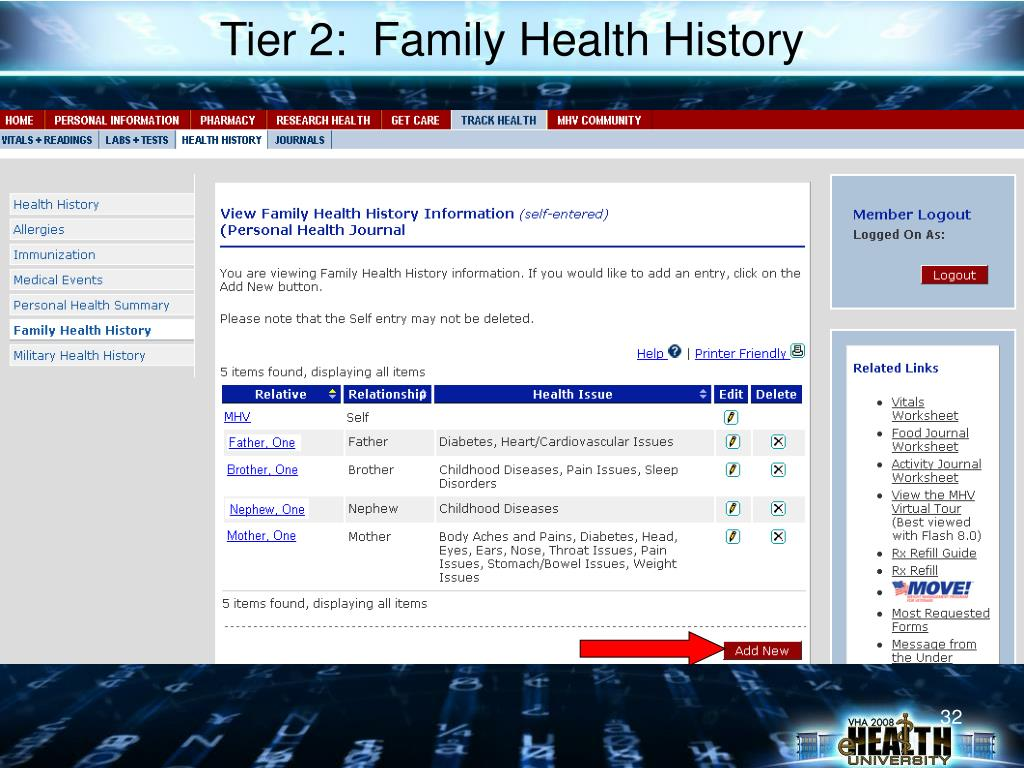 Tier 2:  Family Health History