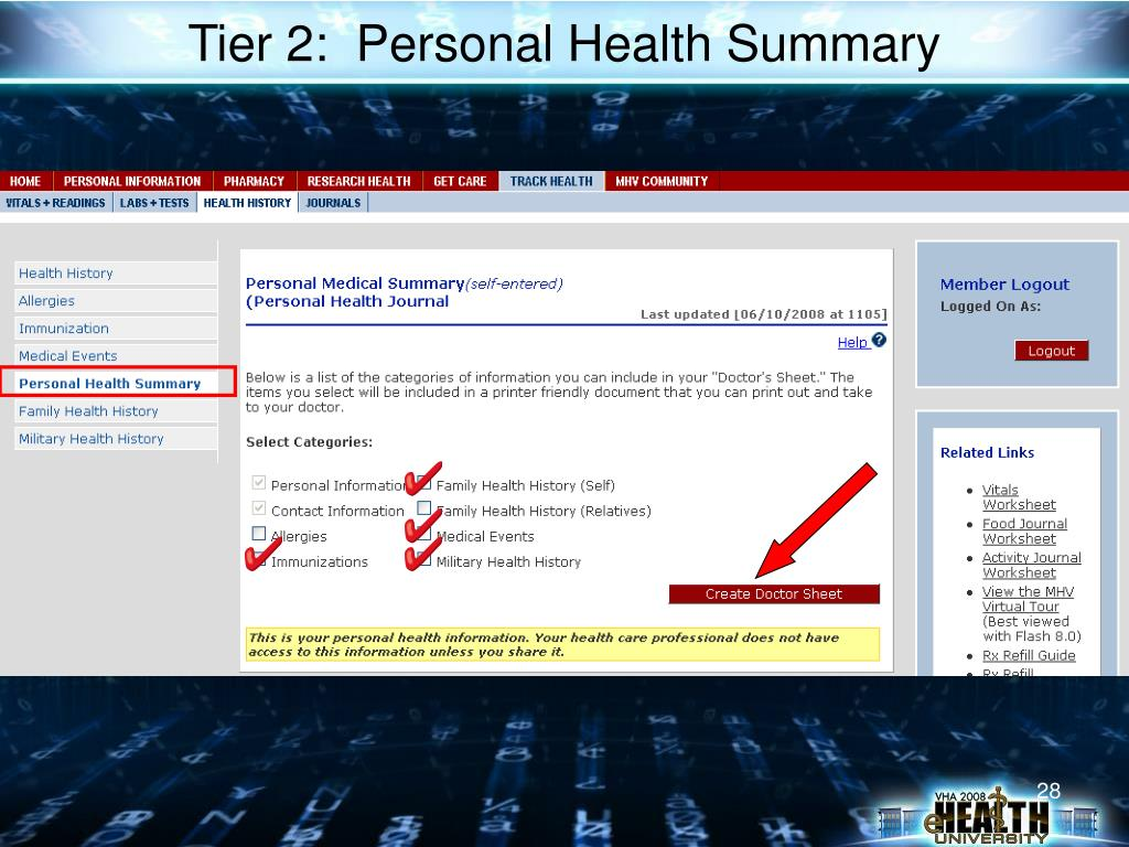 Tier 2:  Personal Health Summary