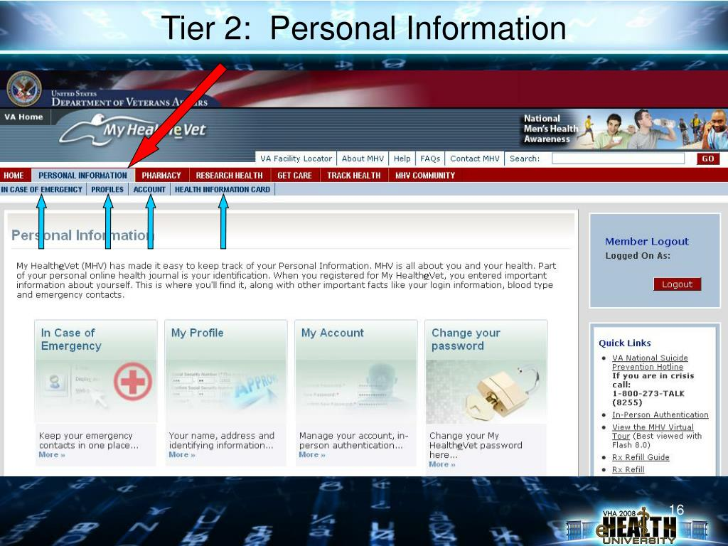 Tier 2:  Personal Information
