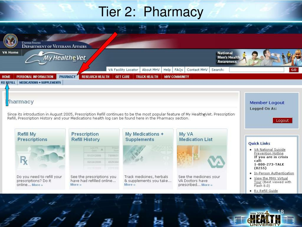 Tier 2:  Pharmacy