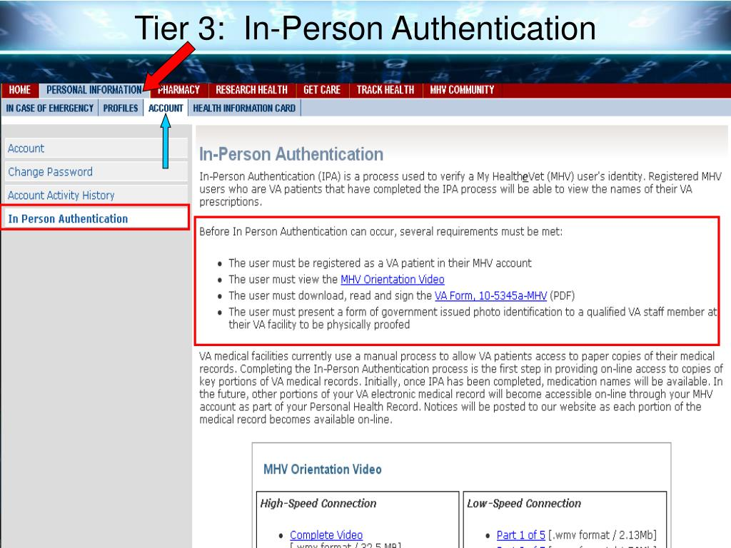 Tier 3:  In-Person Authentication