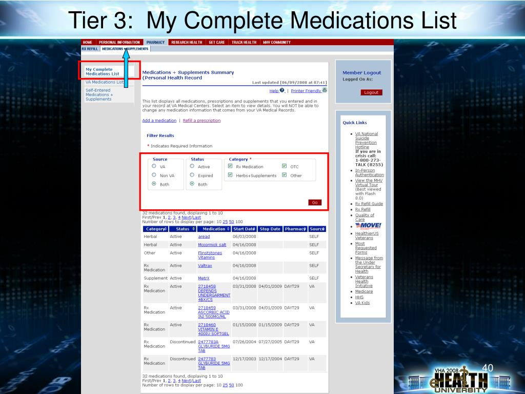 Tier 3:  My Complete Medications List