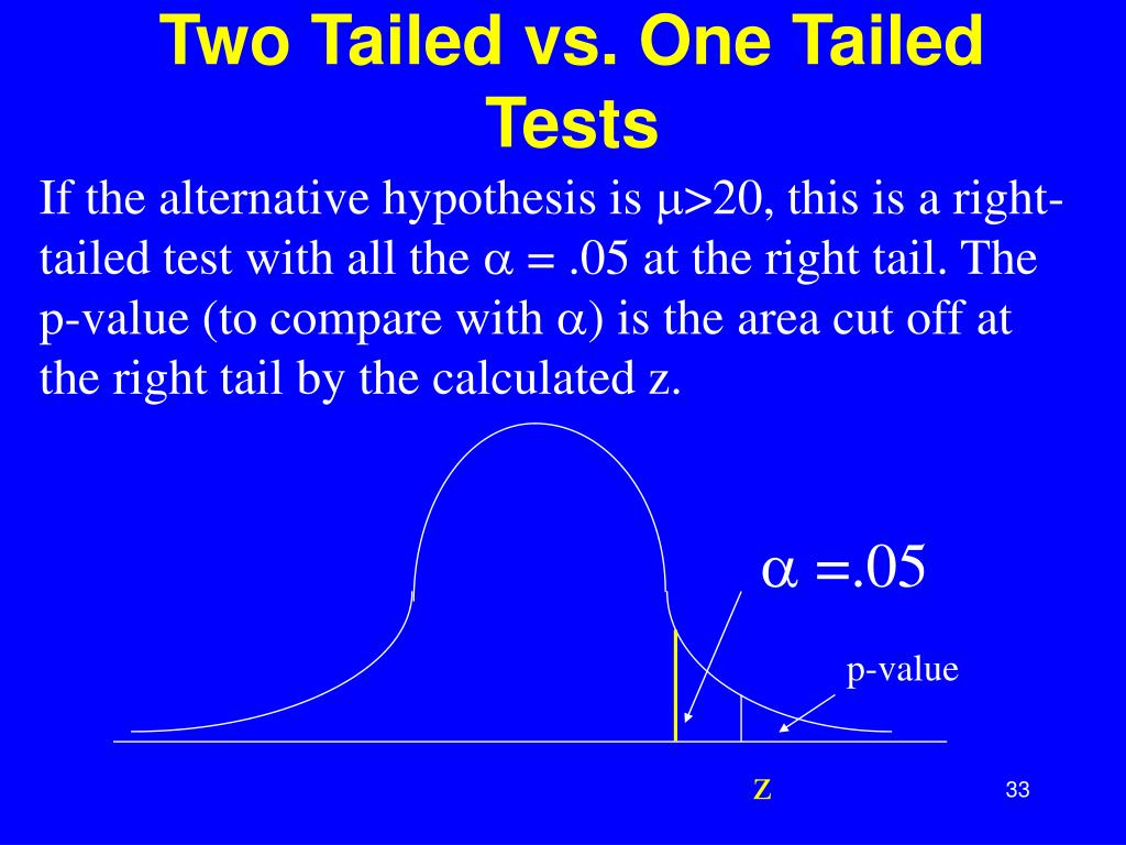 Two Tailed vs. One Tailed Tests