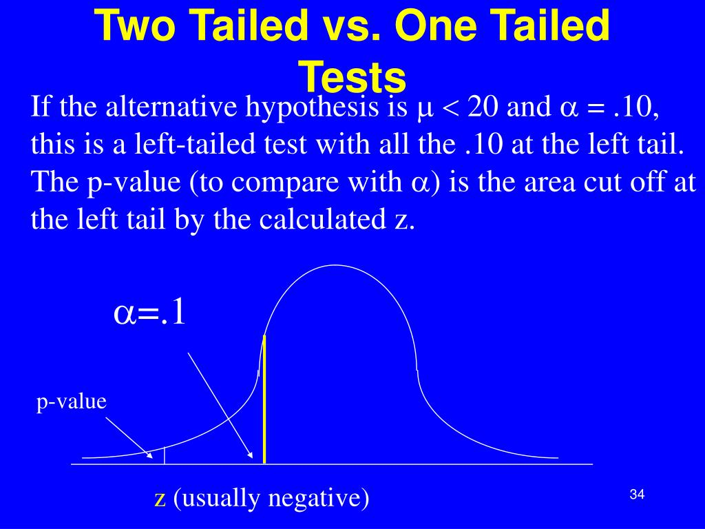 Two tailed test hypothesis