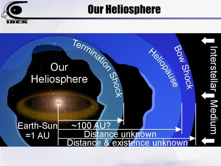 Our heliosphere