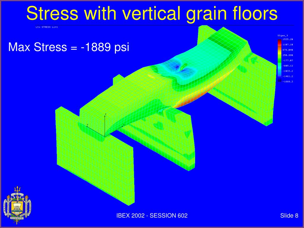 Stress with vertical grain floors