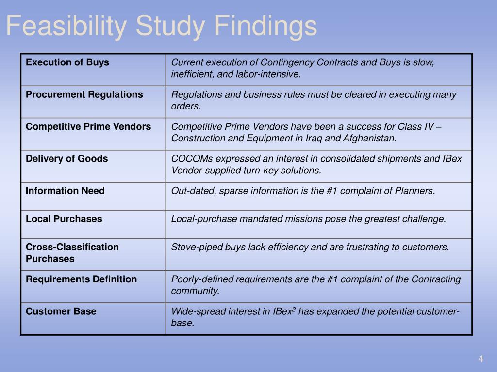 Feasibility Study Findings