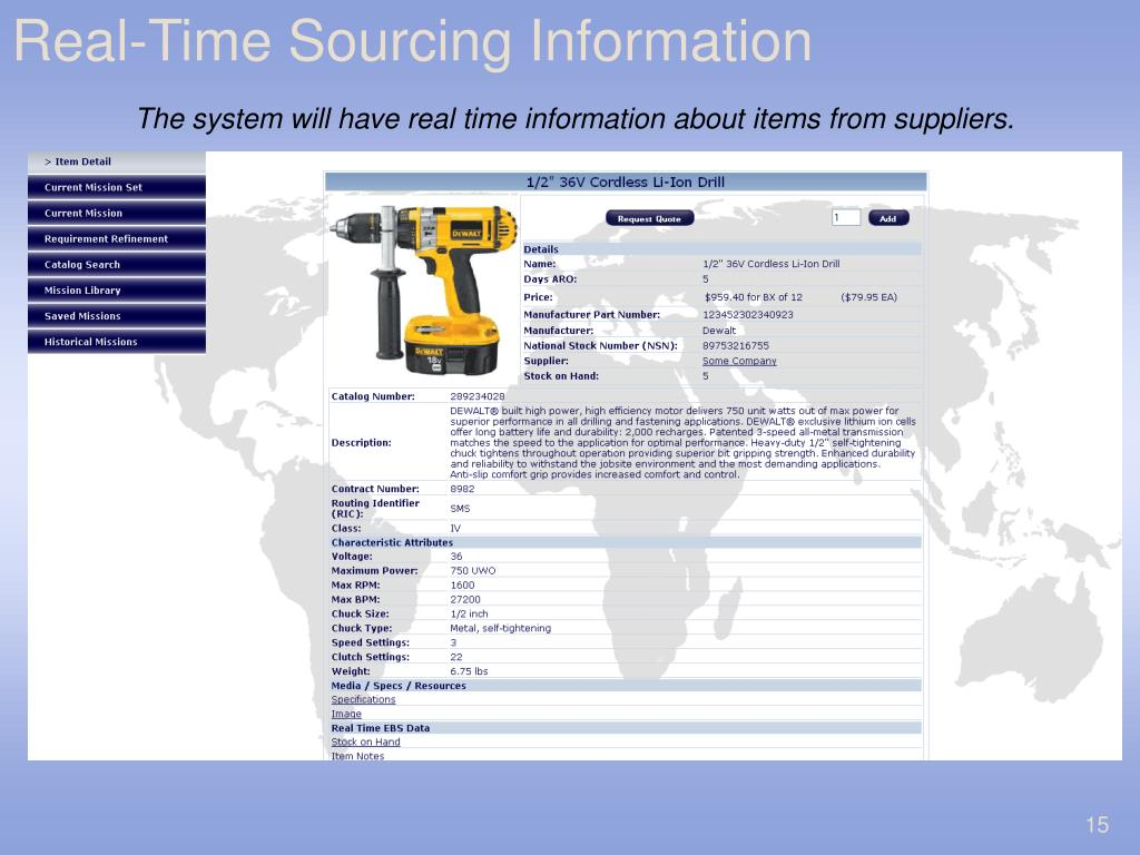 Real-Time Sourcing Information
