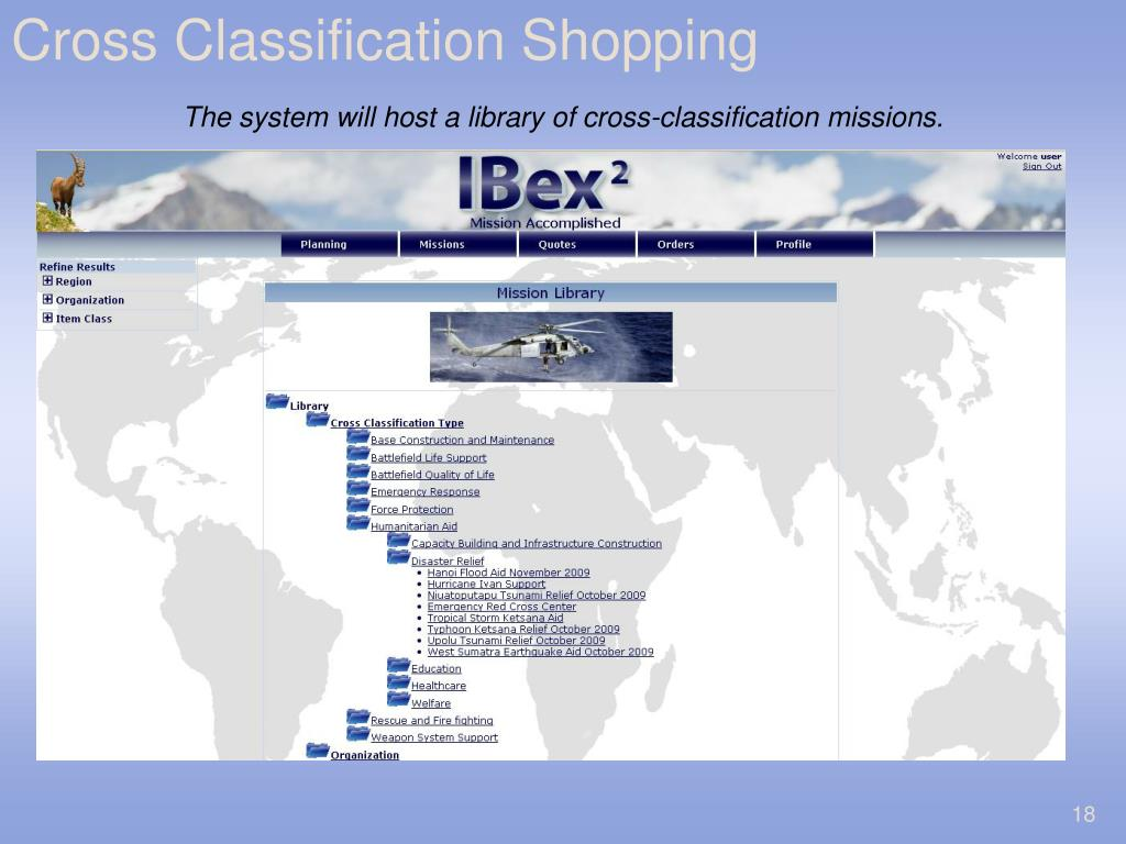 Cross Classification Shopping
