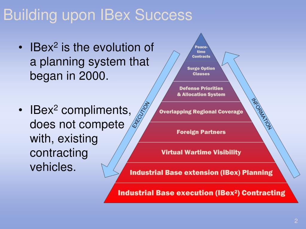 Building upon IBex Success