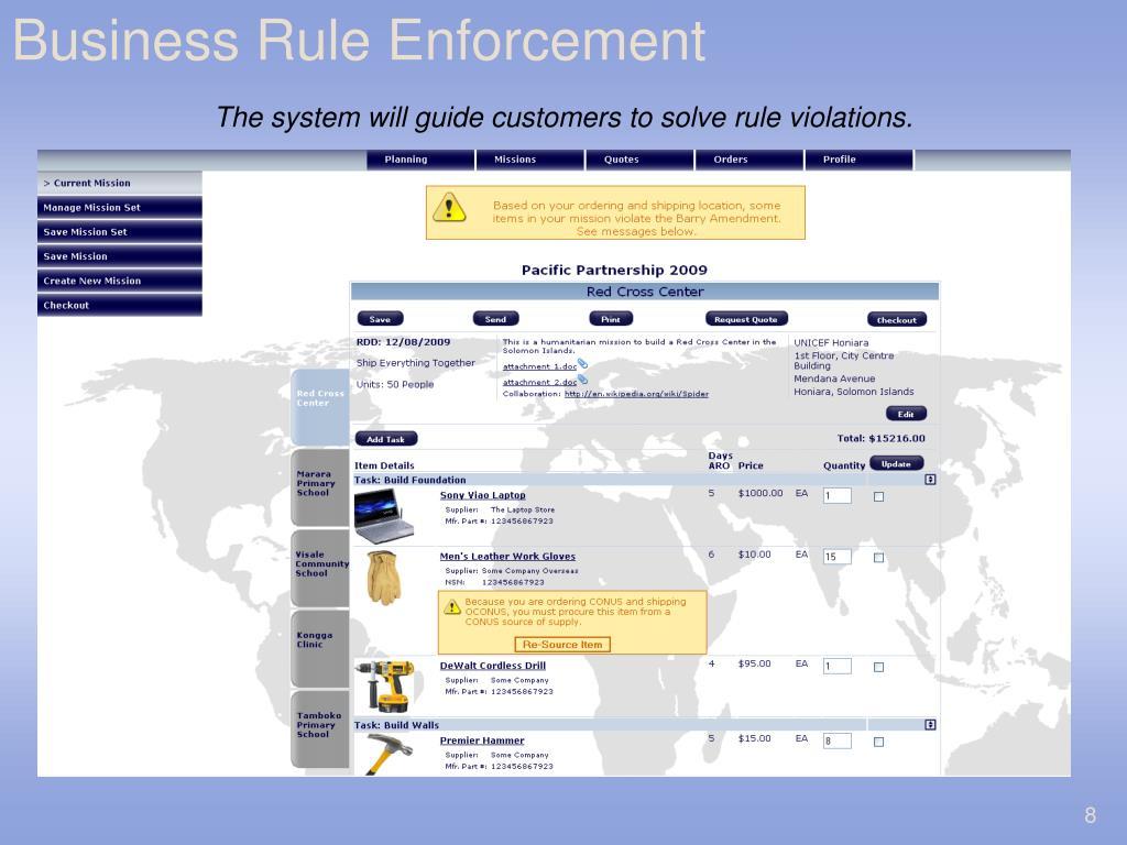 Business Rule Enforcement