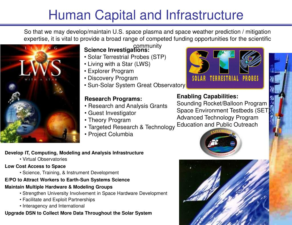Human Capital and Infrastructure