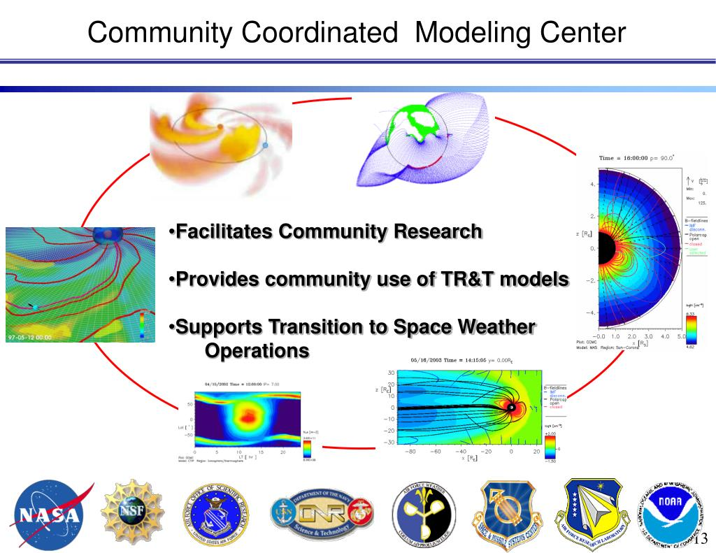 Community Coordinated  Modeling Center