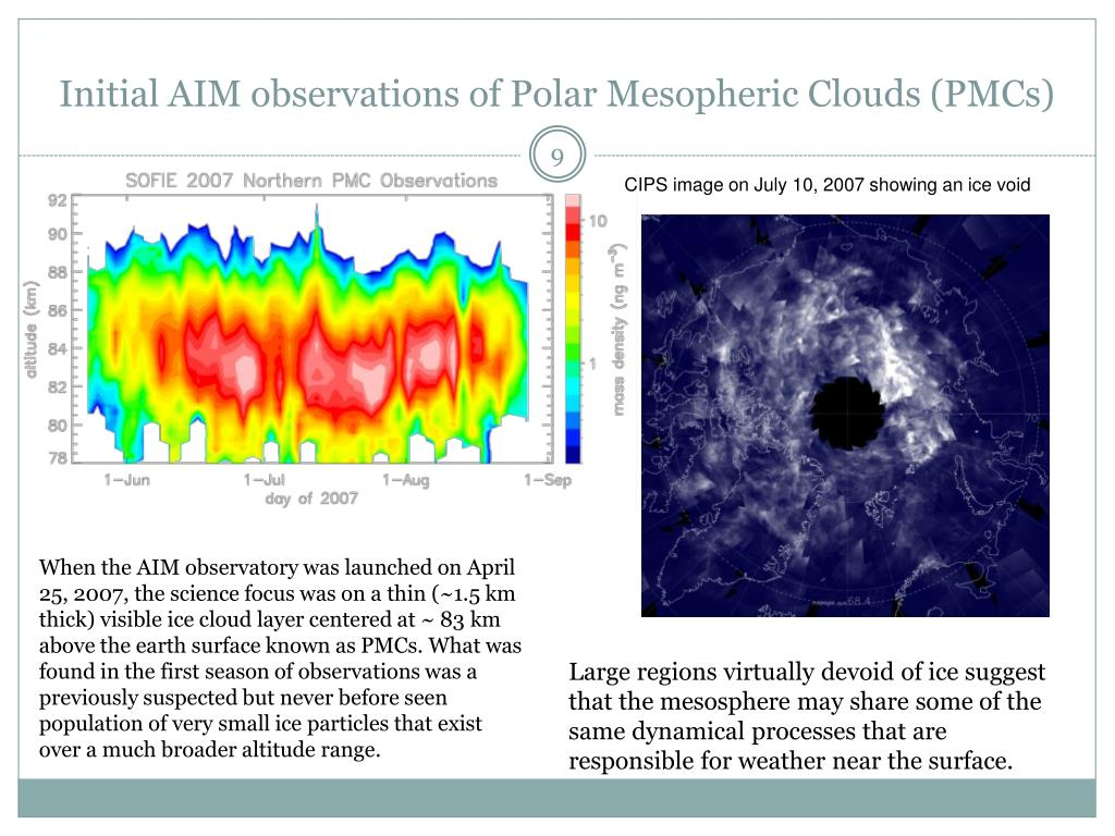 Initial AIM observations of Polar Mesopheric Clouds (PMCs)