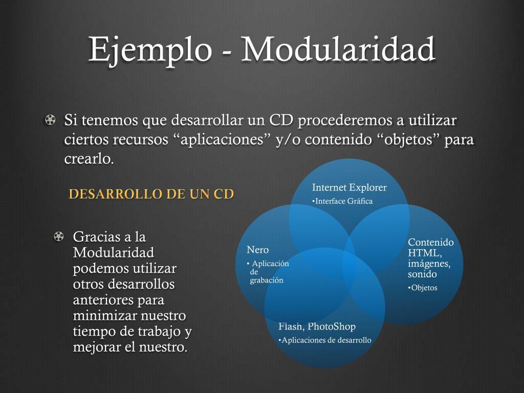 Ejemplo - Modularidad