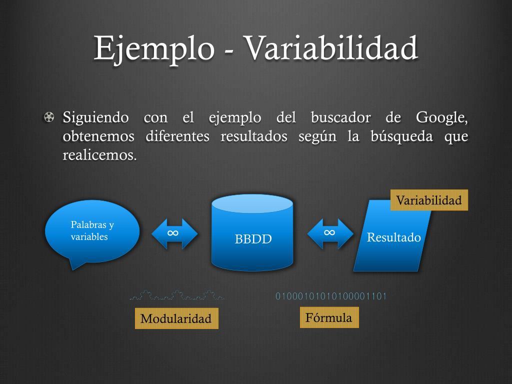 Ejemplo - Variabilidad