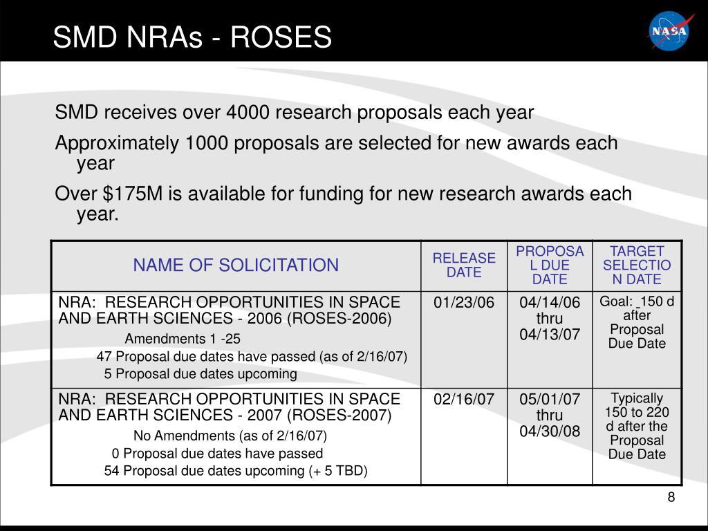 SMD NRAs - ROSES
