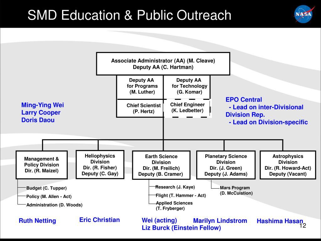 SMD Education & Public Outreach