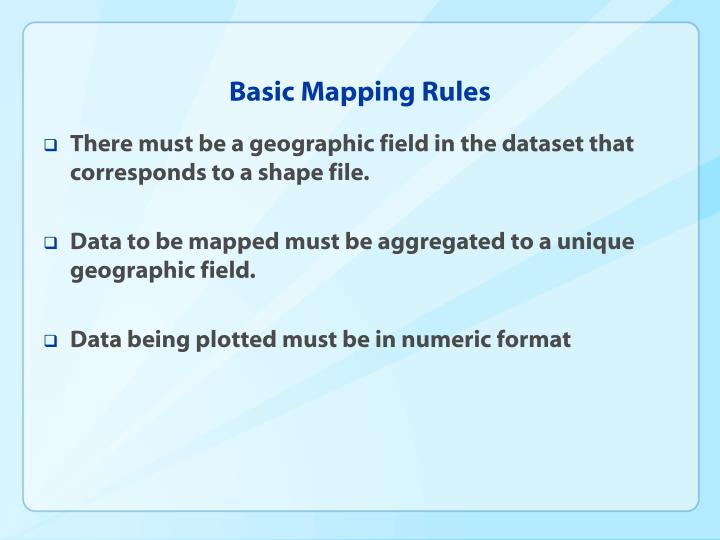Basic Mapping Rules