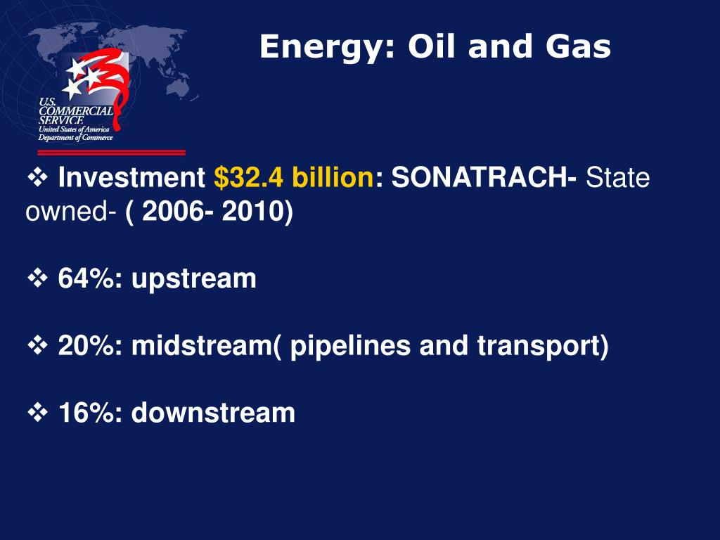 Energy: Oil and Gas